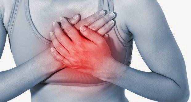 8. ciri ciri jantung lemah 1