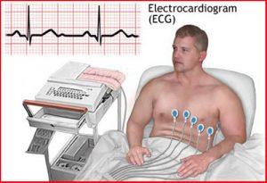 Pendiagnosaan Jantung
